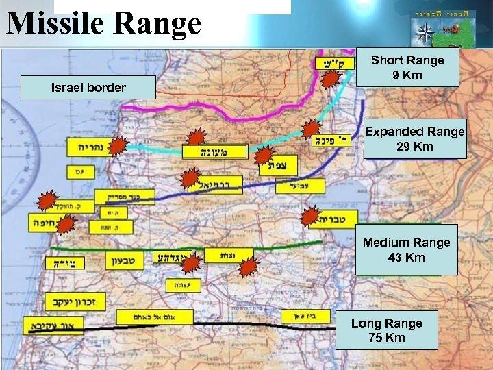 Missile Range Israel border Short Range 9 Km Expanded Range 29 Km Medium Range
