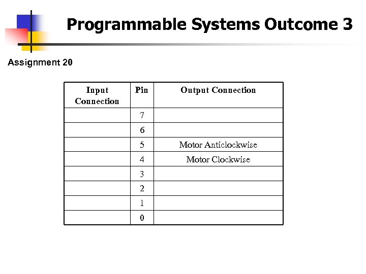 Programmable Systems Outcome 3 Assignment 20 Input Connection Pin Output Connection 7 6 5