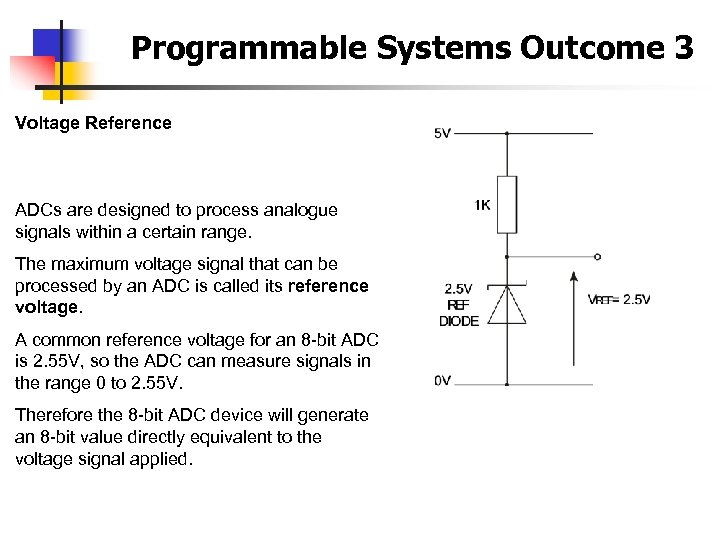 Programmable Systems Outcome 3 Voltage Reference ADCs are designed to process analogue signals within