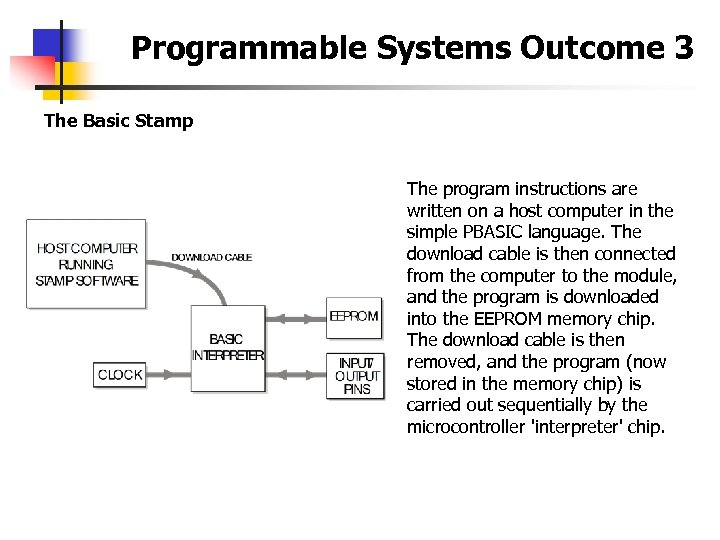 Programmable Systems Outcome 3 The Basic Stamp The program instructions are written on a
