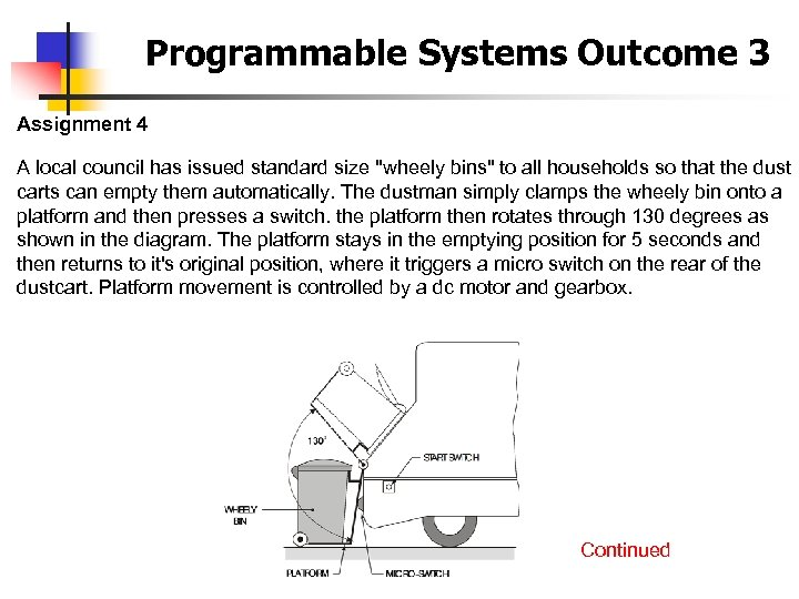 Programmable Systems Outcome 3 Assignment 4 A local council has issued standard size