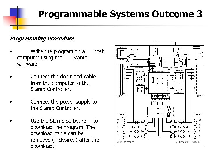 Programmable Systems Outcome 3 Programming Procedure • Write the program on a computer using