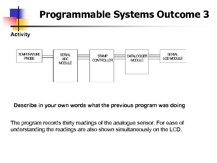 Programmable Systems Outcome 3 Activity Describe in your own words what the previous program