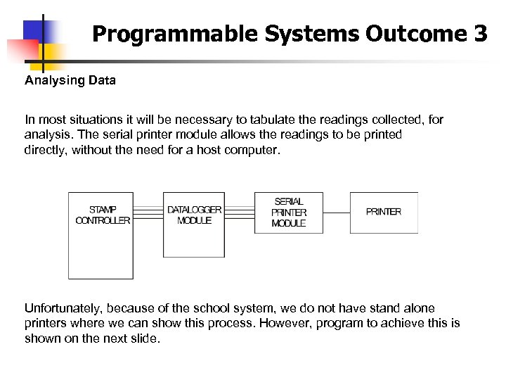 Programmable Systems Outcome 3 Analysing Data In most situations it will be necessary to