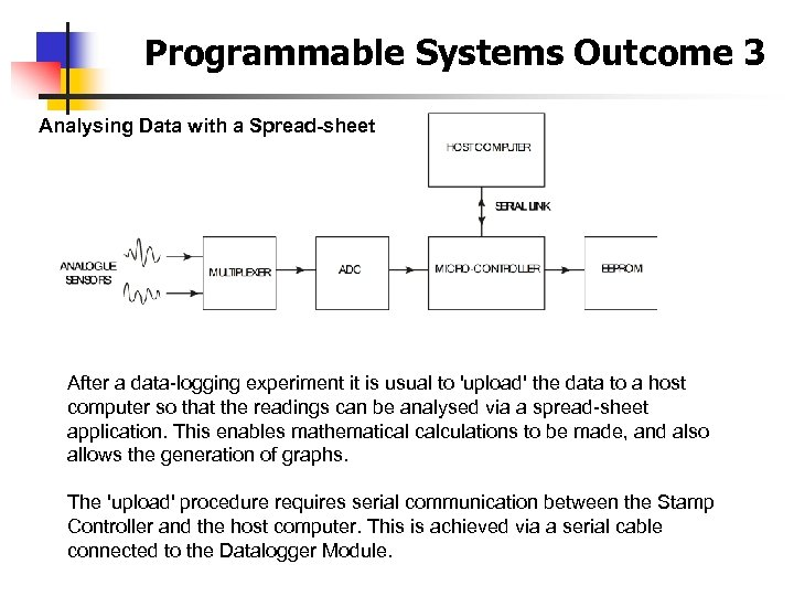 Programmable Systems Outcome 3 Analysing Data with a Spread-sheet After a data-logging experiment it