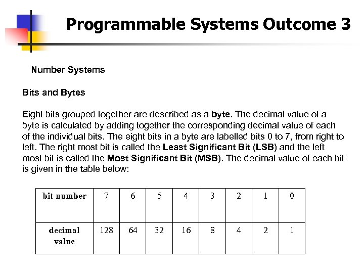Programmable Systems Outcome 3 Number Systems Bits and Bytes Eight bits grouped together are