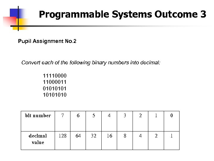 Programmable Systems Outcome 3 Pupil Assignment No. 2 Convert each of the following binary