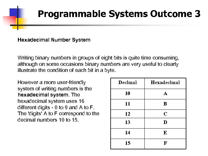 Programmable Systems Outcome 3 Hexadecimal Number System Writing binary numbers in groups of eight