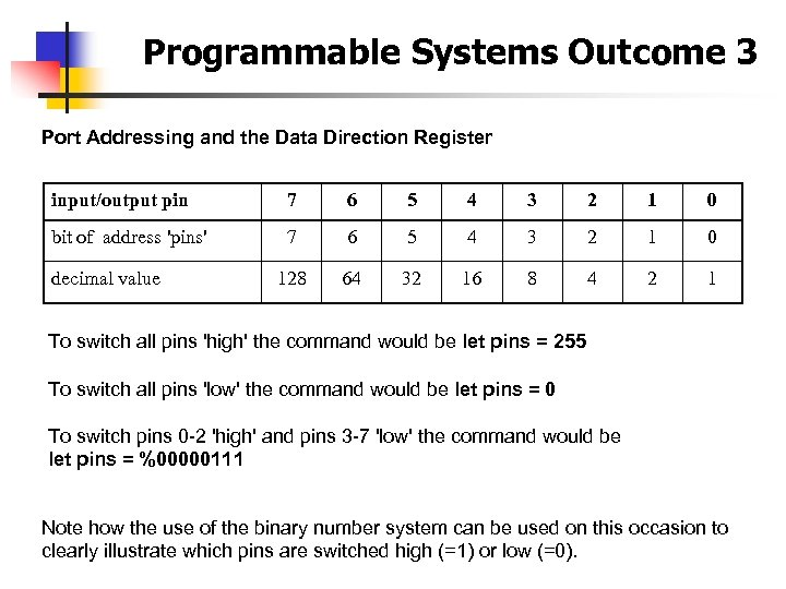 Programmable Systems Outcome 3 Port Addressing and the Data Direction Register input/output pin 7