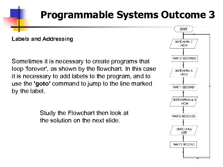 Programmable Systems Outcome 3 Labels and Addressing Sometimes it is necessary to create programs