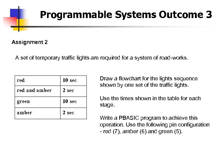 Programmable Systems Outcome 3 Assignment 2 A set of temporary traffic lights are required