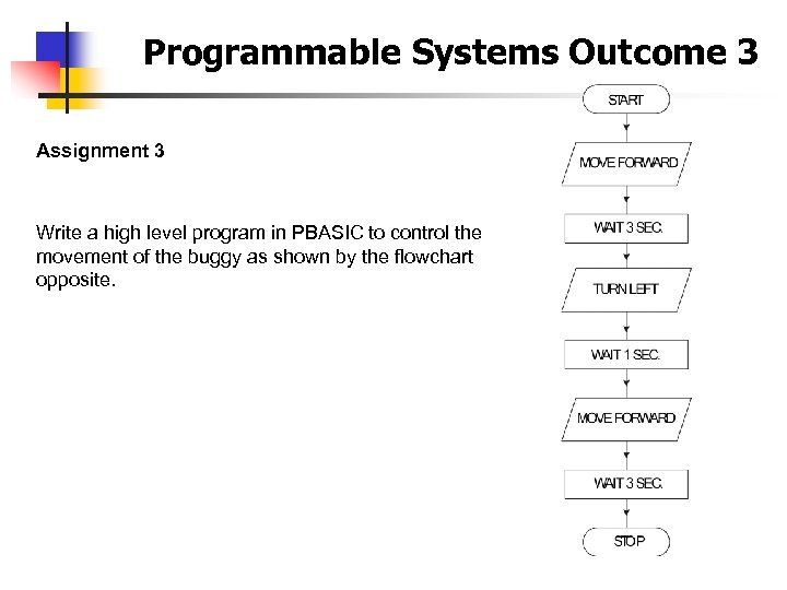 Programmable Systems Outcome 3 Assignment 3 Write a high level program in PBASIC to