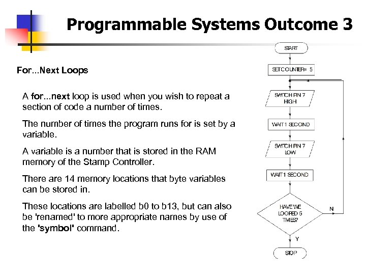 Programmable Systems Outcome 3 For. . . Next Loops A for. . . next
