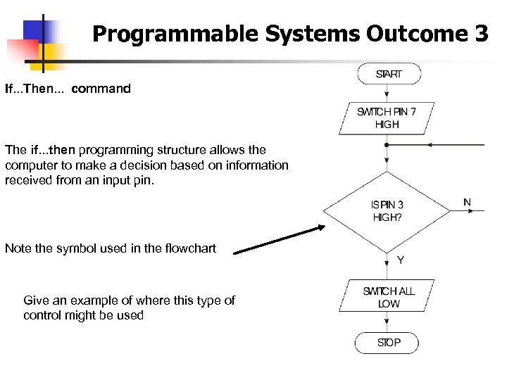 Programmable Systems Outcome 3 If. . . Then. . . command The if. .
