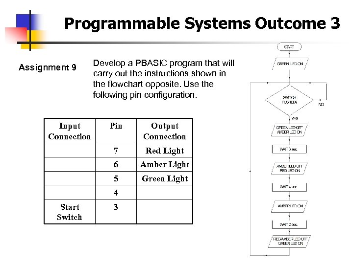 Programmable Systems Outcome 3 Assignment 9 Input Connection Develop a PBASIC program that will