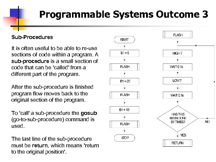 Programmable Systems Outcome 3 Sub-Procedures It is often useful to be able to re-use