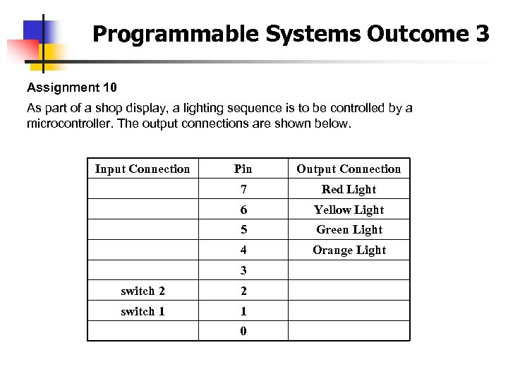 Programmable Systems Outcome 3 Assignment 10 As part of a shop display, a lighting