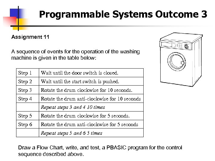 Programmable Systems Outcome 3 Assignment 11 A sequence of events for the operation of