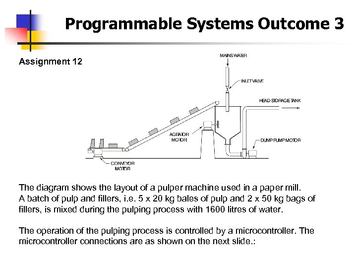 Programmable Systems Outcome 3 Assignment 12 The diagram shows the layout of a pulper