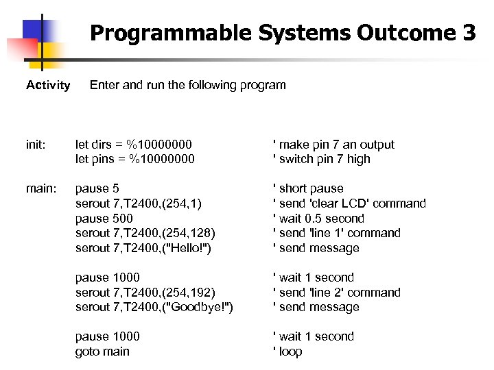 Programmable Systems Outcome 3 Activity Enter and run the following program init: let dirs