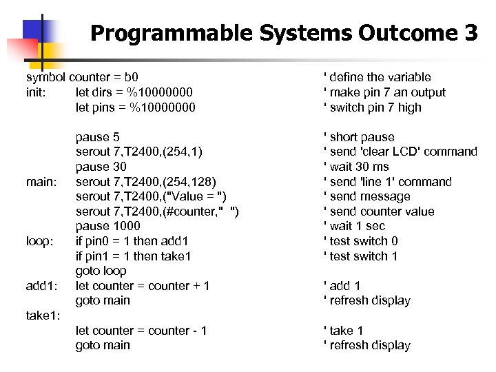 Programmable Systems Outcome 3 symbol counter = b 0 init: let dirs = %10000000