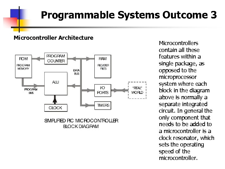 Programmable Systems Outcome 3 Microcontroller Architecture Microcontrollers contain all these features within a single