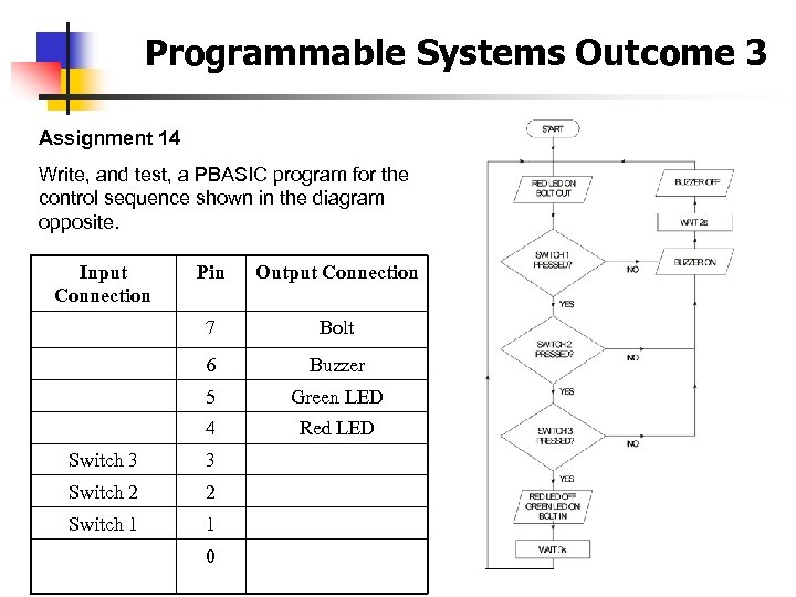 Programmable Systems Outcome 3 Assignment 14 Write, and test, a PBASIC program for the