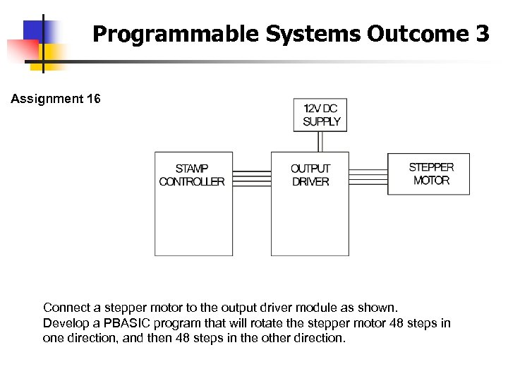 Programmable Systems Outcome 3 Assignment 16 Connect a stepper motor to the output driver