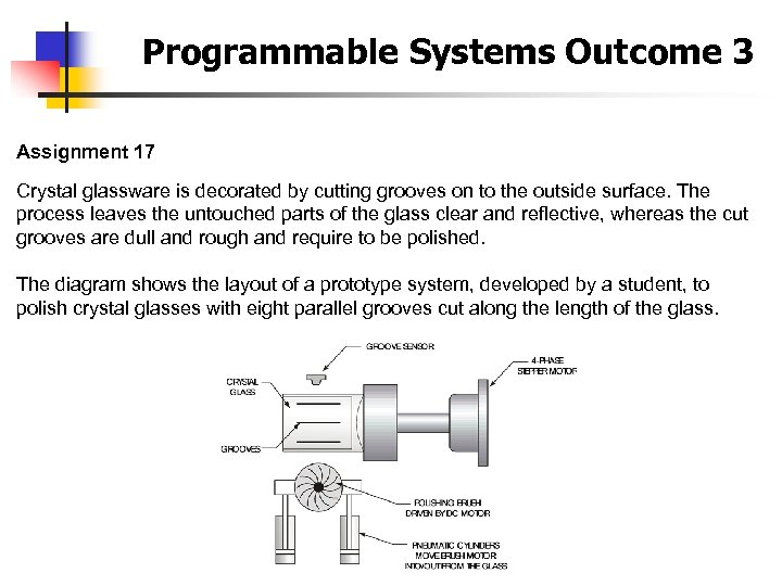 Programmable Systems Outcome 3 Assignment 17 Crystal glassware is decorated by cutting grooves on