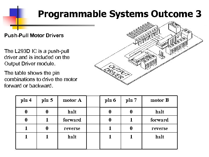 Programmable Systems Outcome 3 Push-Pull Motor Drivers The L 293 D IC is a
