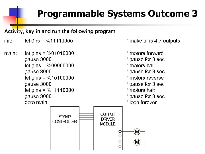 Programmable Systems Outcome 3 Activity, key in and run the following program init: let