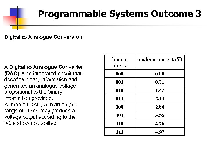 Programmable Systems Outcome 3 Digital to Analogue Conversion A Digital to Analogue Converter (DAC)