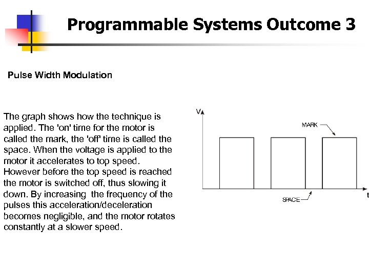 Programmable Systems Outcome 3 Pulse Width Modulation The graph shows how the technique is