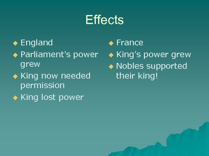 Effects England u Parliament's power grew u King now needed permission u King lost