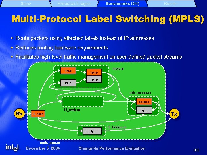 Setup Resource Budgets Benchmarks (3/4) Results Multi-Protocol Label Switching (MPLS) Route packets using attached