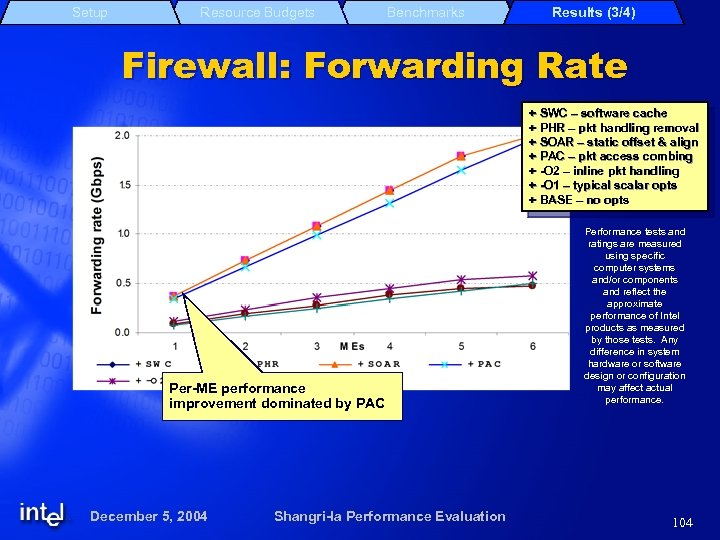 Setup Resource Budgets Benchmarks Results (3/4) Firewall: Forwarding Rate + SWC – software cache