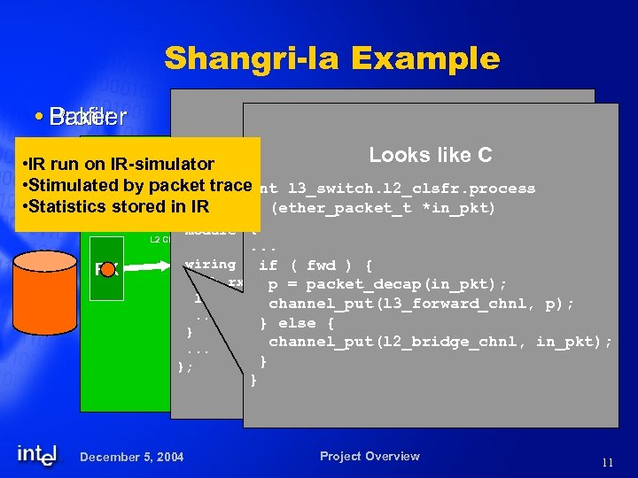 Shangri-la Example Profiler Baker Modular, simple description L 3 Switch Looks like C L