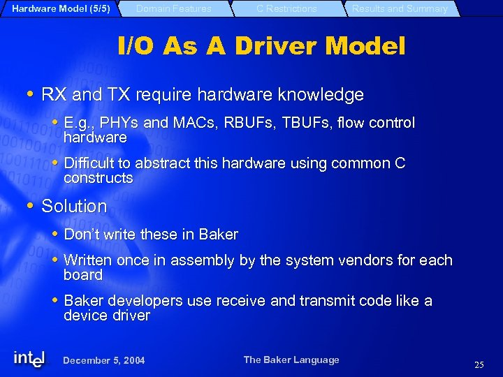 Hardware Model (5/5) Domain Features C Restrictions Results and Summary I/O As A Driver