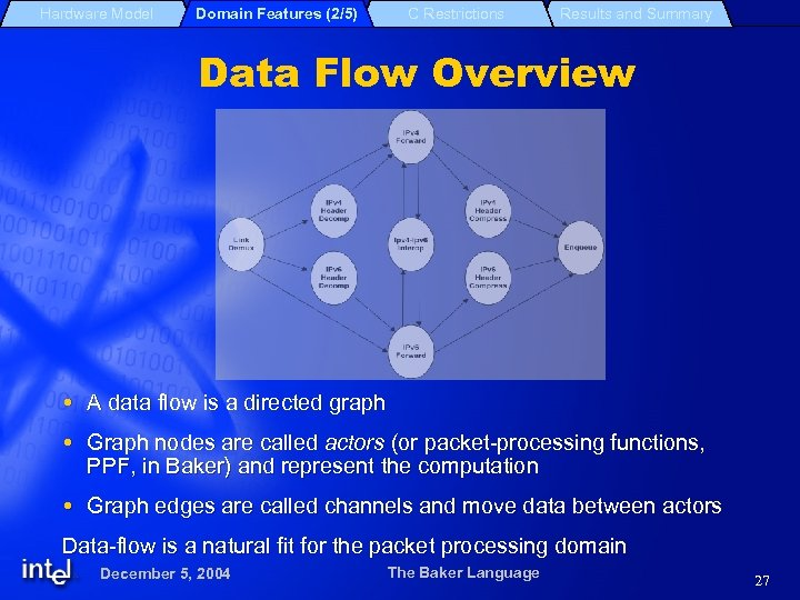 Hardware Model Domain Features (2/5) C Restrictions Results and Summary Data Flow Overview A