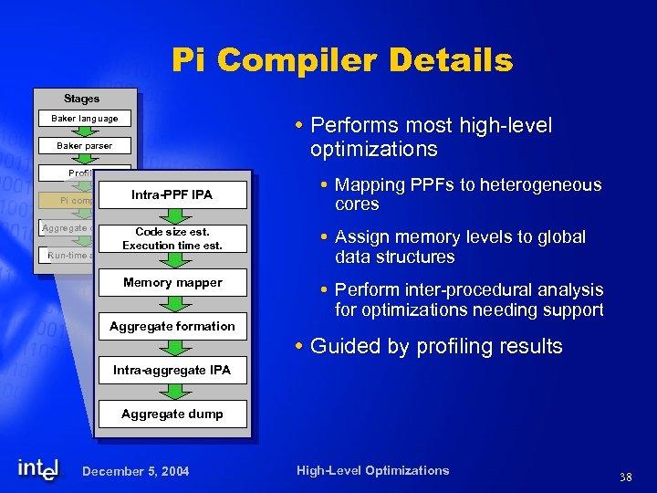 Pi Compiler Details Stages Performs most high-level optimizations Baker language Baker parser Profiler Intra-PPF