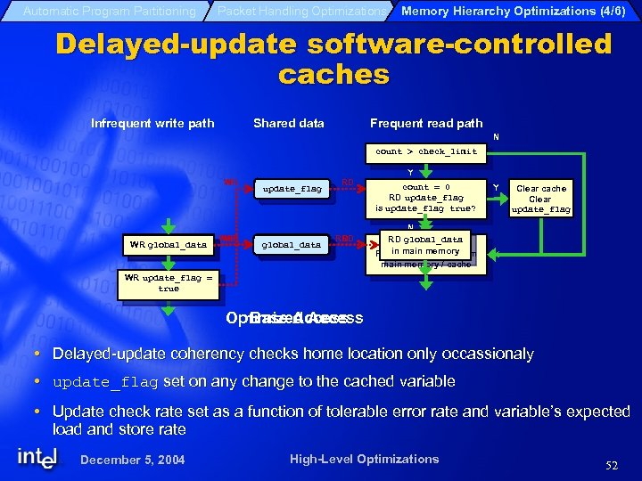 Automatic Program Partitioning Packet Handling Optimizations Memory Hierarchy Optimizations (4/6) Delayed-update software-controlled caches Infrequent