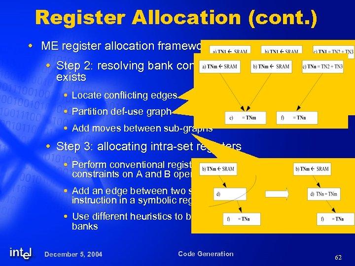 Register Allocation (cont. ) ME register allocation framework (cont. ) Step 2: resolving bank