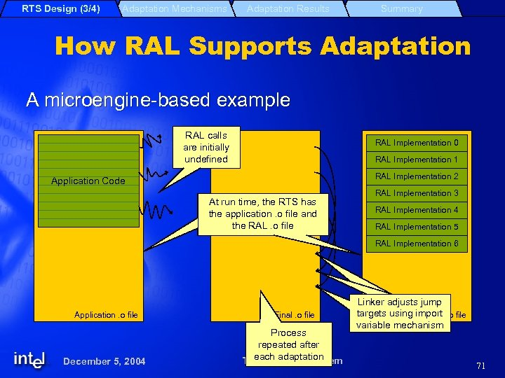 RTS Design (3/4) Adaptation Mechanisms Adaptation Results Summary How RAL Supports Adaptation A microengine-based