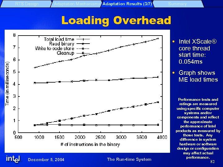 RTS Design Adaptation Mechanisms Adaptation Results (3/7) Summary Loading Overhead Intel XScale® core thread