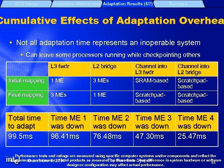 RTS Design Adaptation Mechanisms Adaptation Results (5/7) Summary Cumulative Effects of Adaptation Overhea Not