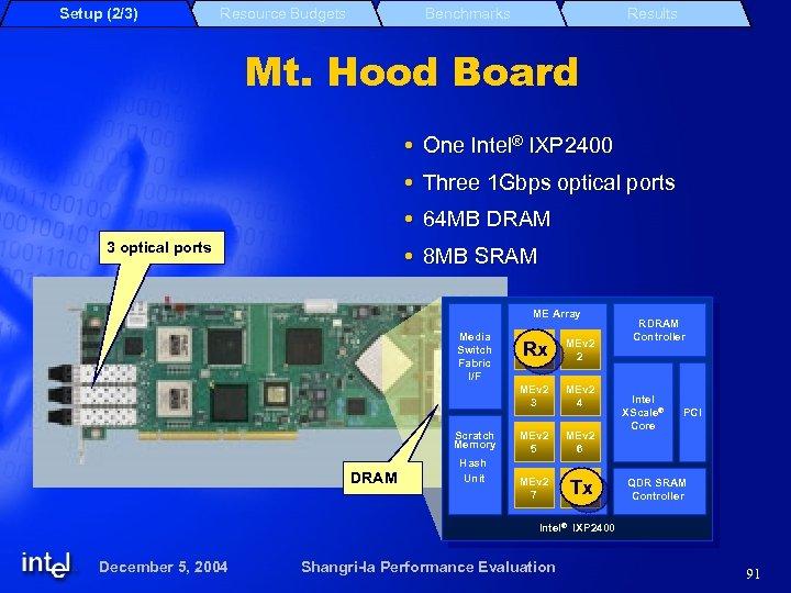 Setup (2/3) Resource Budgets Benchmarks Results Mt. Hood Board One Intel® IXP 2400 Three