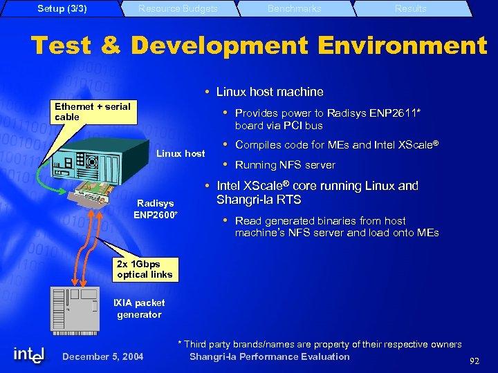 Setup (3/3) Resource Budgets Benchmarks Results Test & Development Environment Linux host machine Ethernet
