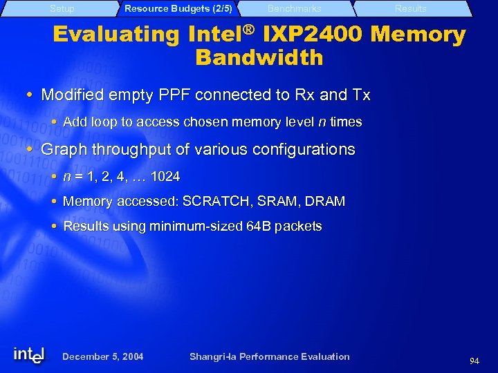 Setup Resource Budgets (2/5) Benchmarks Results Evaluating Intel® IXP 2400 Memory Bandwidth Modified empty