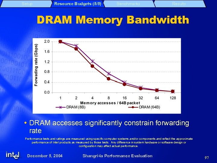 Setup Resource Budgets (5/5) Benchmarks Results DRAM Memory Bandwidth DRAM accesses significantly constrain forwarding
