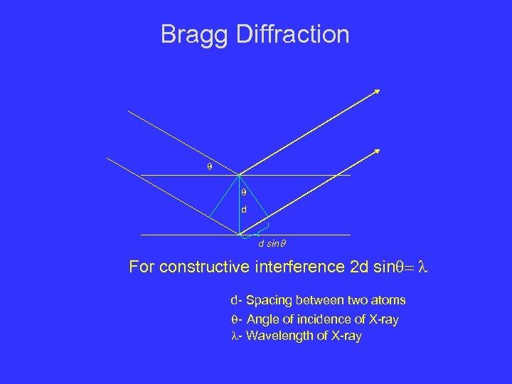 Bragg Diffraction q q d d sinq For constructive interference 2 d sinq= l